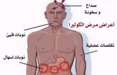 يتحول الكوليرا وباء عالمي؟ 2015-Sep-20-55fe8b292a611.jpg